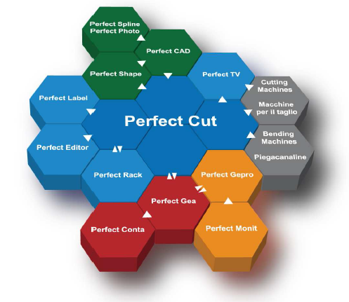 R.O. SRL - PerfectCut 6.3 Upgrade Service Pack 7